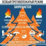 Внимание! Введение особого противопожарного режима!